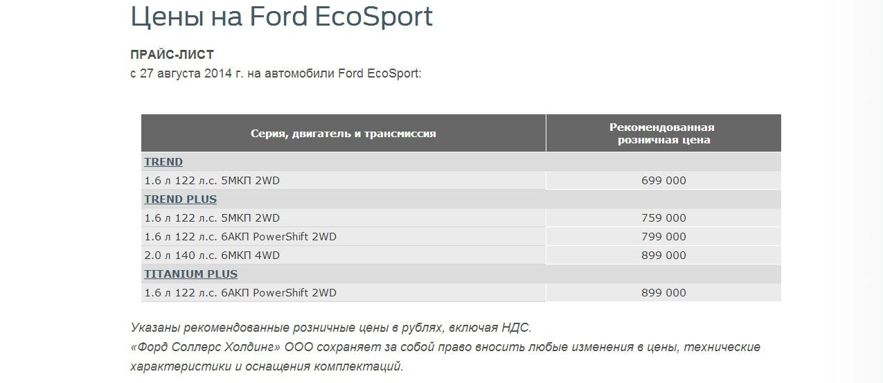 Ford EcoSport прайс.jpg