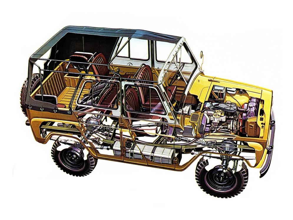 6.9 УАЗ 469Б1.jpg
