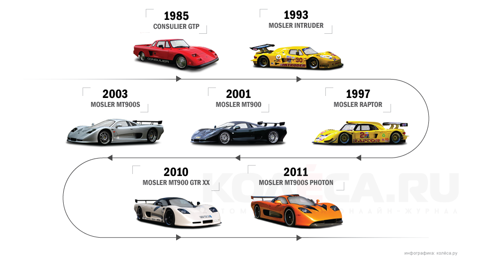 mosler2 (1).png