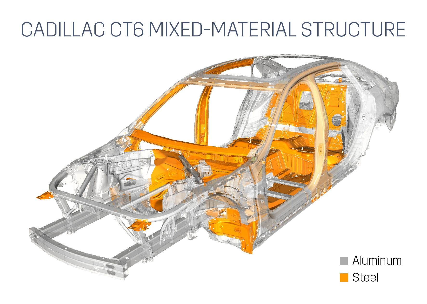 Cadillac-CT6-Structure.jpg