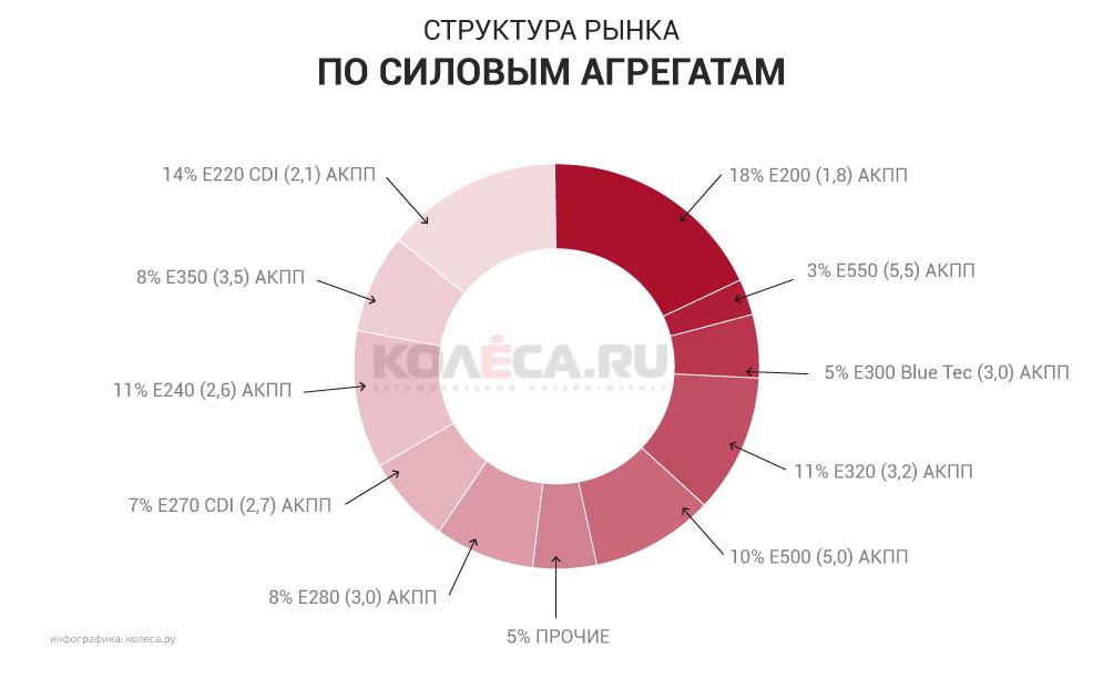 grafik-bu-mers-silovye-agregaty.png