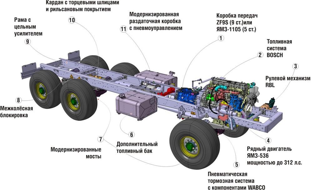 Ural Next (21).jpg