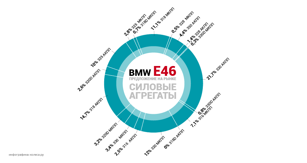 bmw_e46-04.png
