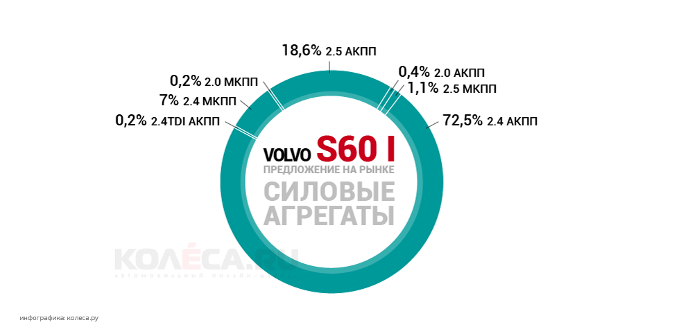 volvo_s60-I-04.png