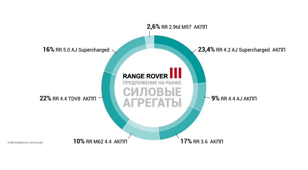 range-raver-III-04.png