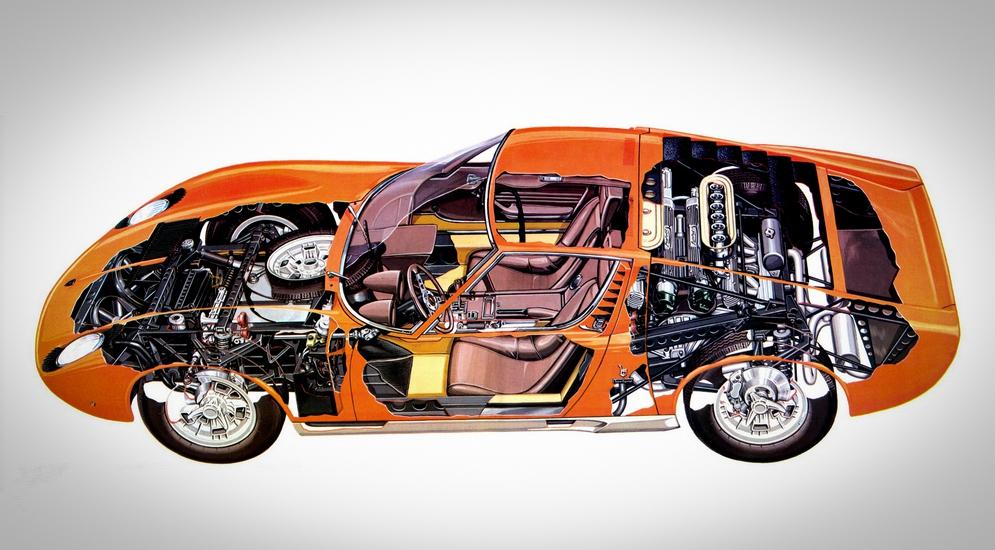 1966-69_Bertone_Lamborghini_Miura_P400_Cutaway-2.jpg