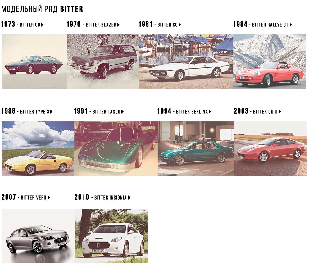 Bitter Cars представляет новую модель на базе Opel Insignia