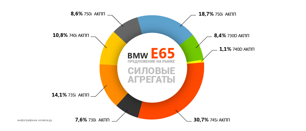 bmw_e65-03.png