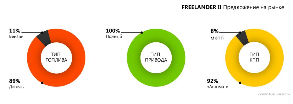 original-freelanderii-4.png20151201-13319-171bfn1.png