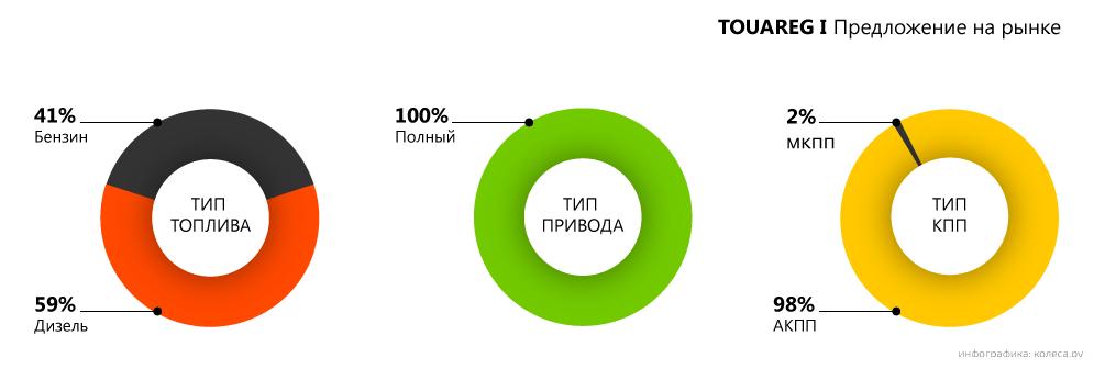 tuareg-3.png