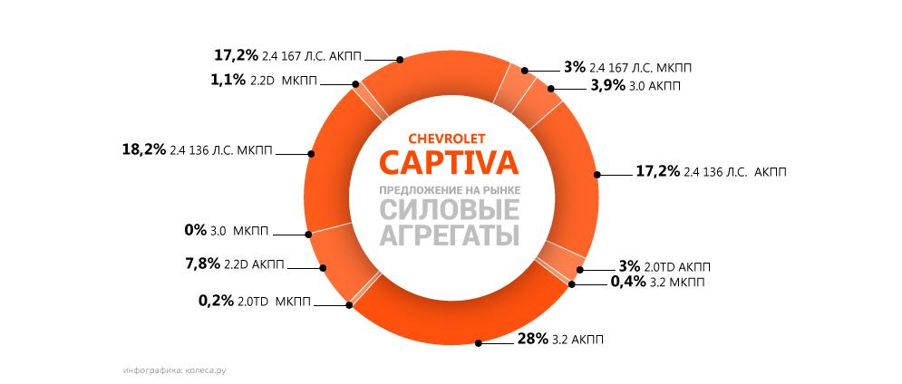 captiva-2.png