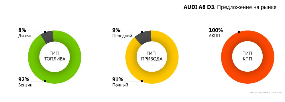 Audi-A8-4.png