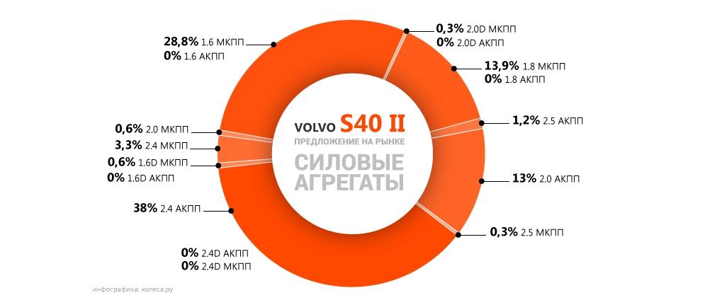 volvo-s40-ii-3.jpg
