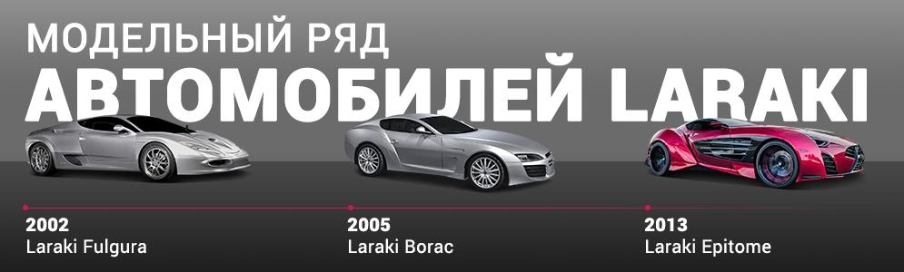 laraki-history.jpg