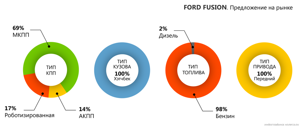 original-ford_fusion-04.png