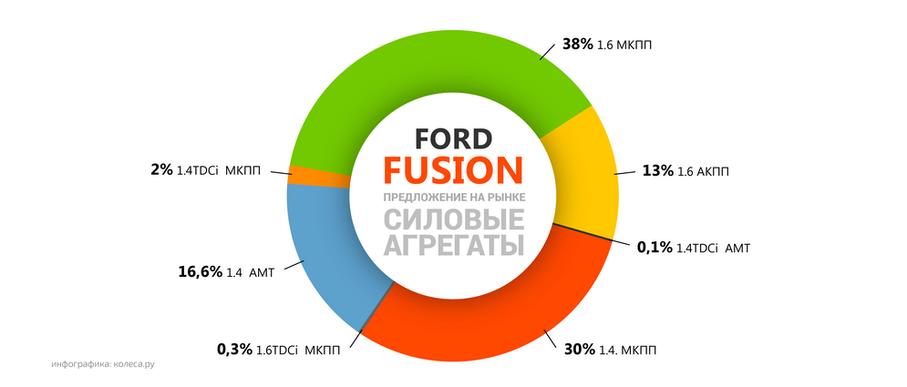 original-ford_fusion-03.png