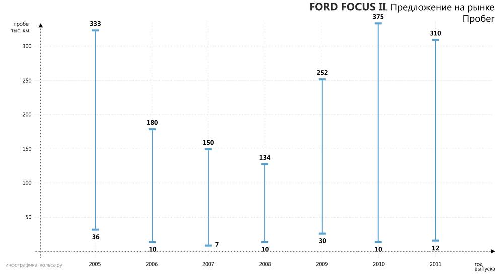 original-ford_focus_ii-02.png20160315-9905-i76tir.png