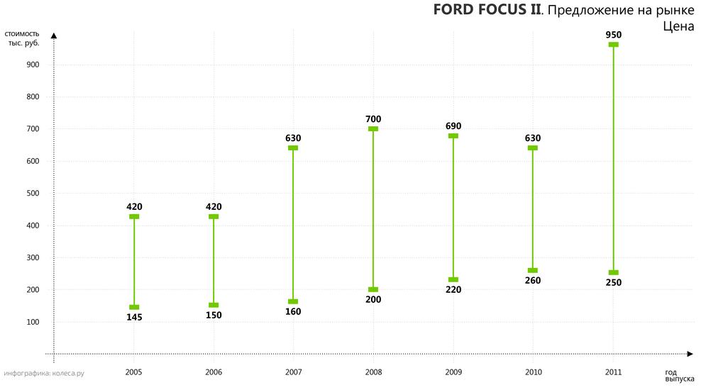 original-ford_focus_ii-01.png20160315-9905-b4q7sn.png