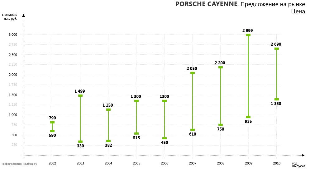 original-porsche_cayenne-01.png20160329-18634-fksuom.png