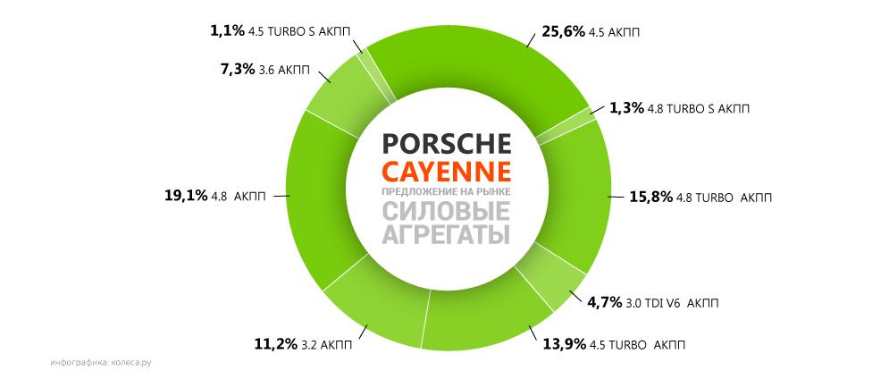 original-porsche-cayenne-03.png20160329-18634-vsqbev.png