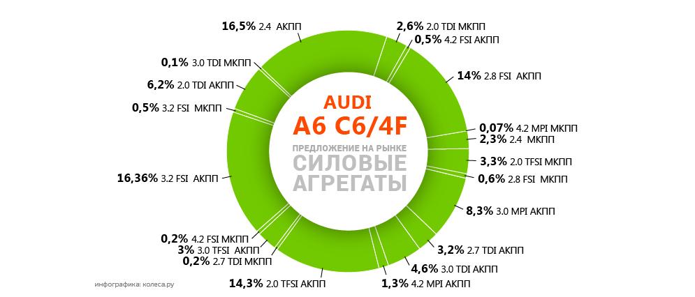 Audi_A6_4F-03.png