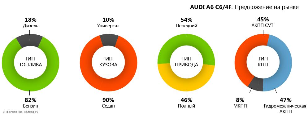 Audi_A6_4F-04.png