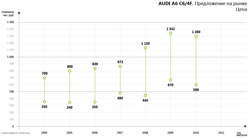Audi_A6_4F-01.png