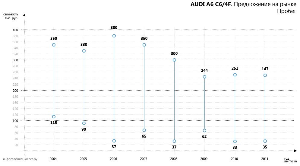 Audi_A6_4F-02.png