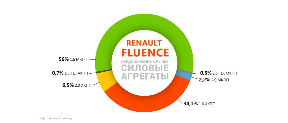 Renault-Fluence-03.png