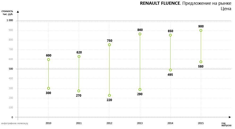 original-renault_fluence-01.png20160412-9749-nszkoi.png