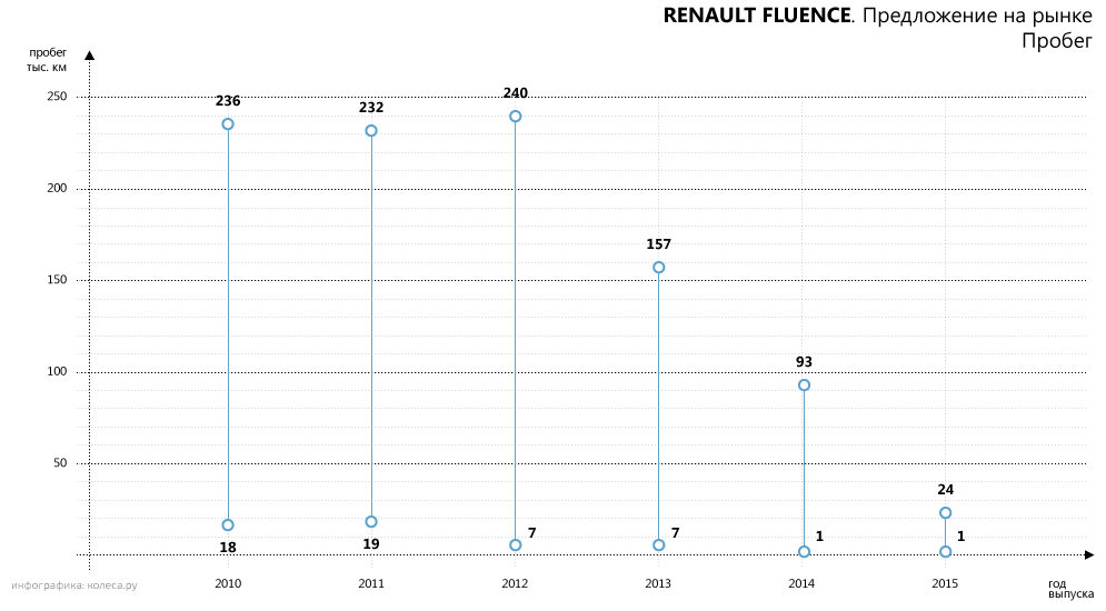 original-renault-fluence-02.png20160412-9749-ci3xf3.png