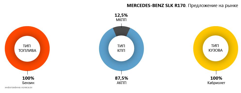 original-mercedes-benz_slk-04.png20160419-30078-1mrou7q.png
