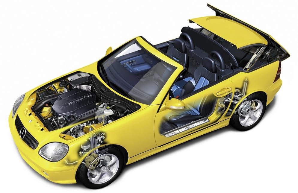 Mercedes-Benz SLK-Klasse (R170) '1996–2000(.jpg