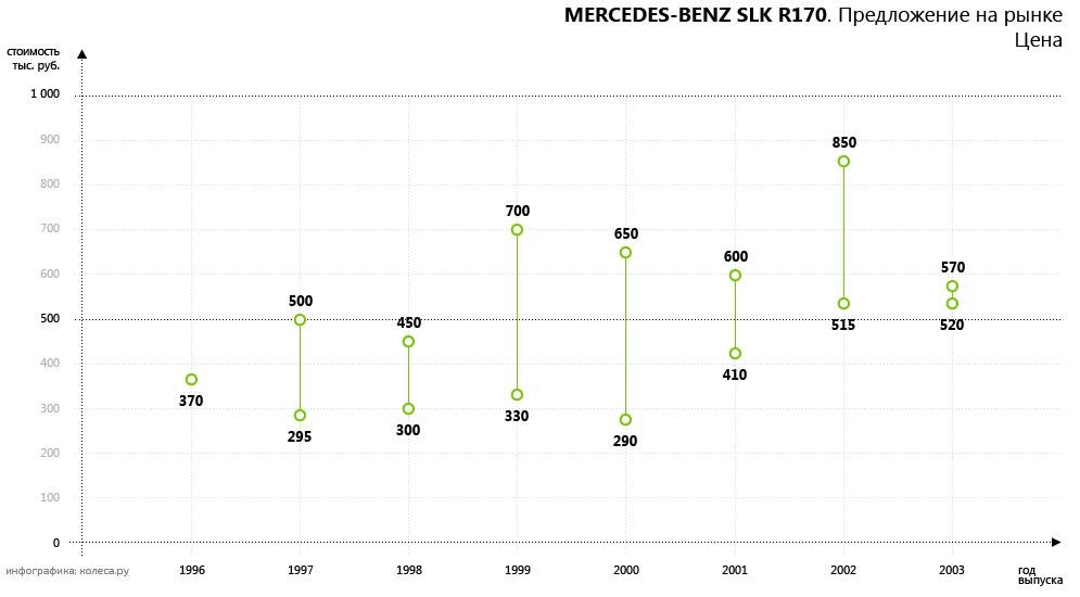 original-mercedes-benz_slk-01.png20160419-30078-yf85sv.png