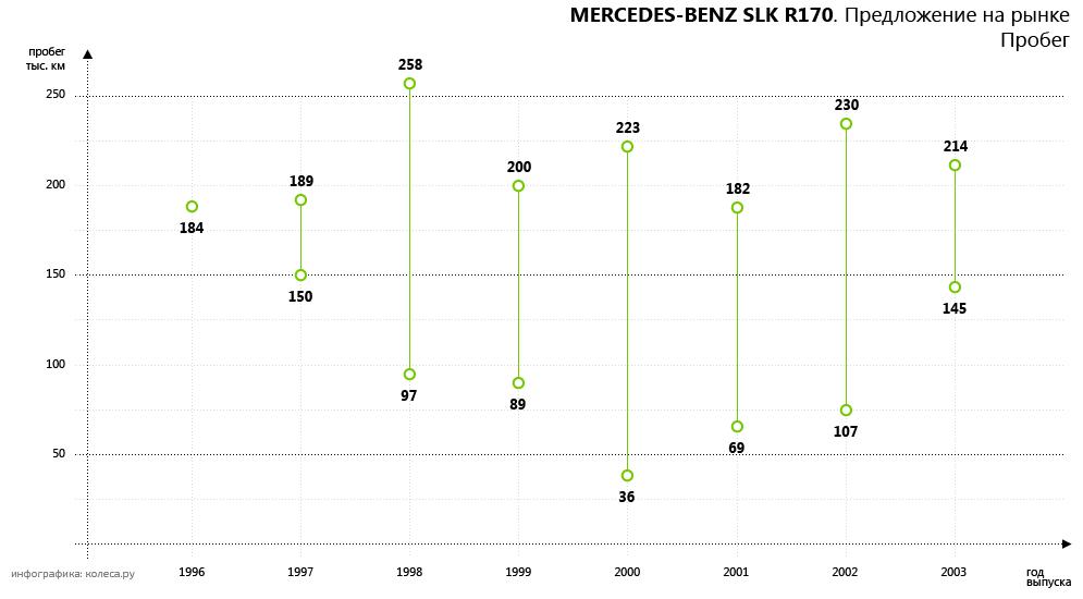original-mercedes-benz_slk-02.png20160419-30078-ncoxg7.png