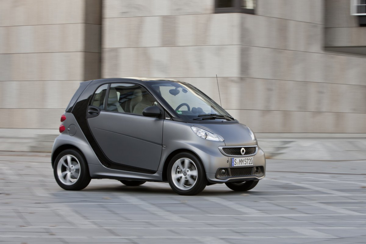 2016 smart fortwo, reviews and Rating Motor Trend